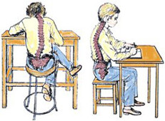 posturologia adolescenti livorno studio balance